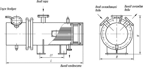 Теплообменники охладитель выпара Пластины теплообменника Анвитэк AX 30 Ноябрьск